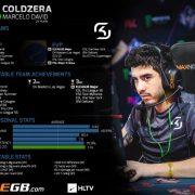 Morador de Mauá é eleito o melhor jogador de Counter Strike do mundo