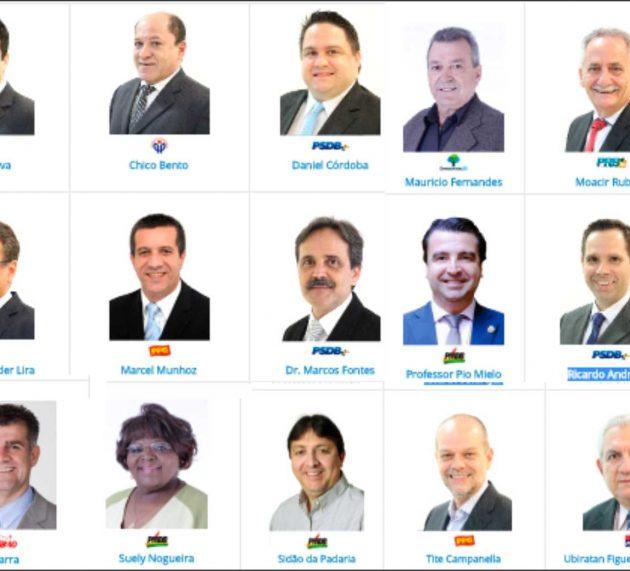 Enquete: Na sua opinião, qual vereador de São Caetano está sendo o mais atuante?